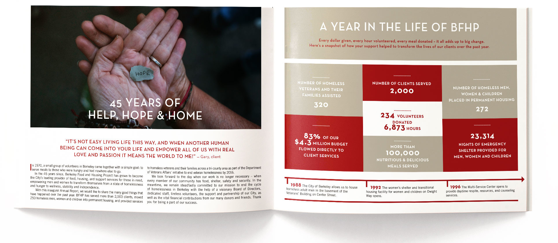Annual Report design for Berkeley Food and Housing Project